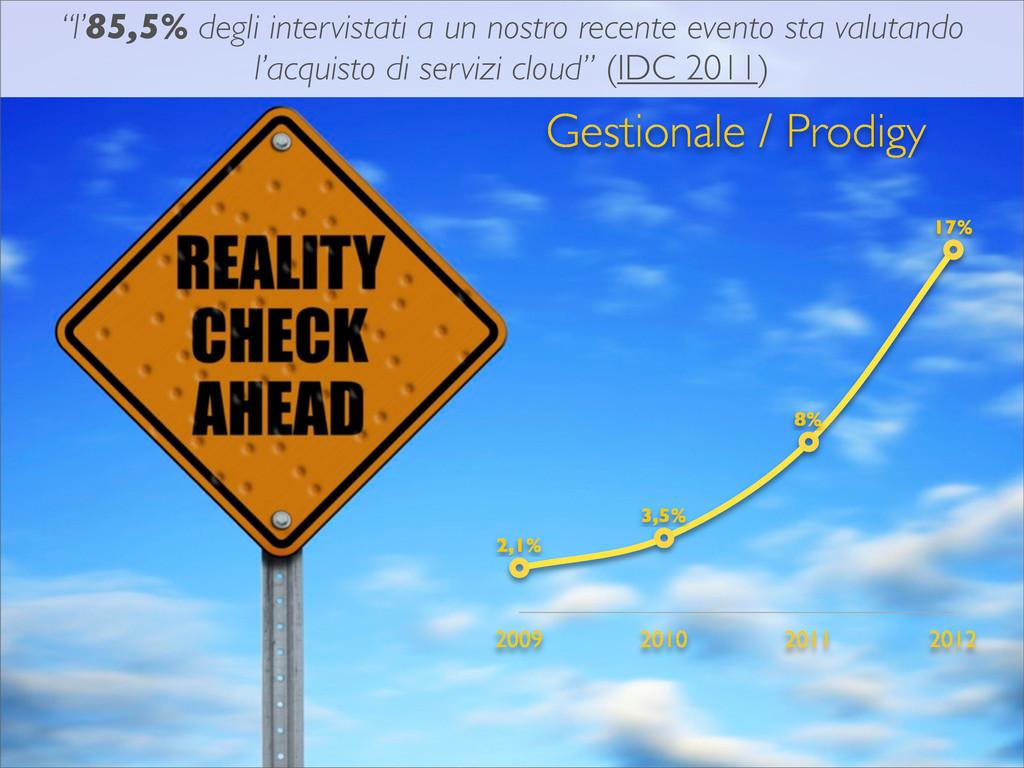 2009 2010 2011 2012 2,1% 3,5% 8% 17% Gestionale...