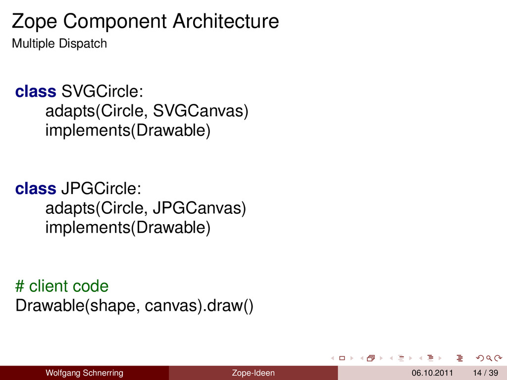 Zope Component Architecture Multiple Dispatch c...