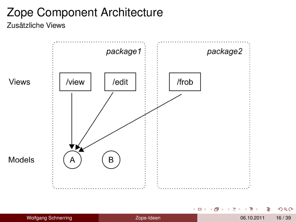Zope Component Architecture Zusätzliche Views W...