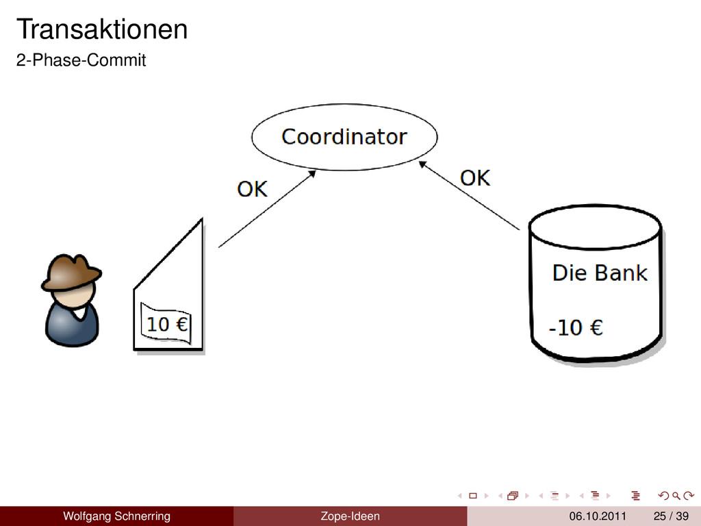 Transaktionen 2-Phase-Commit Wolfgang Schnerrin...
