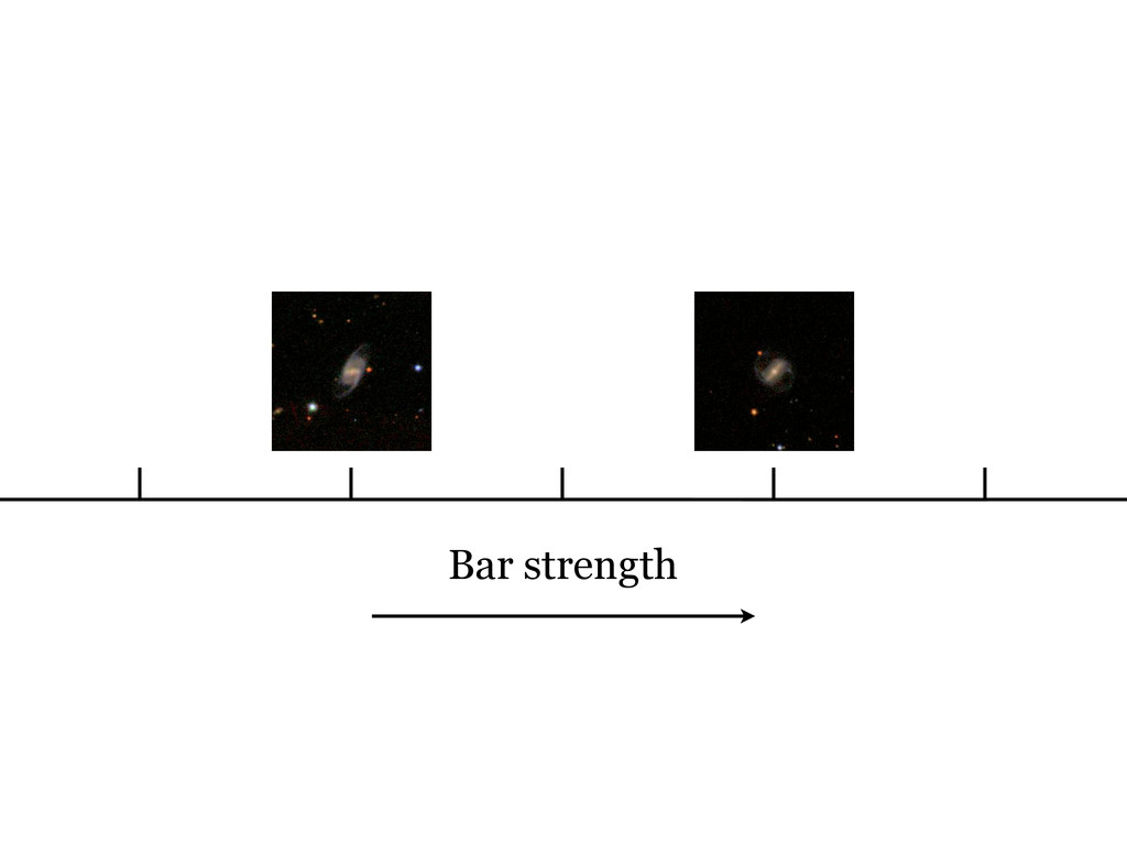 Bar strength