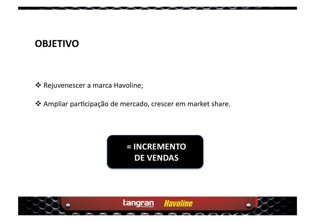 OBJETIVO  Rejuvenescer a marca Havoline;  A...