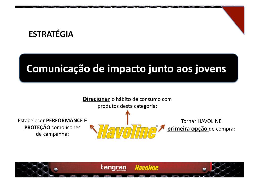 ESTRATÉGIA Comunicação de impacto junto aos jov...