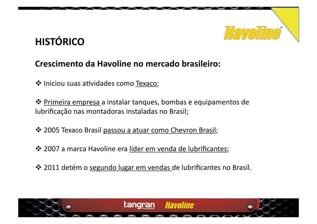 HISTÓRICO Crescimento da Havoline no mercado br...