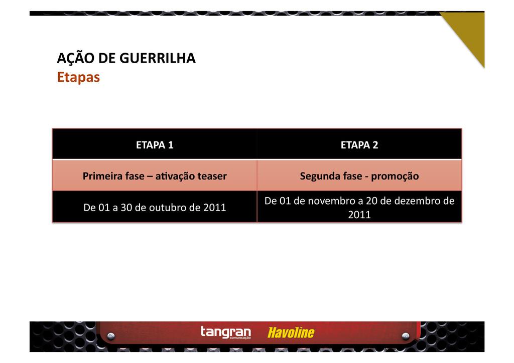 AÇÃO DE GUERRILHA Etapas ETAPA 1 ETAPA 2 Primei...