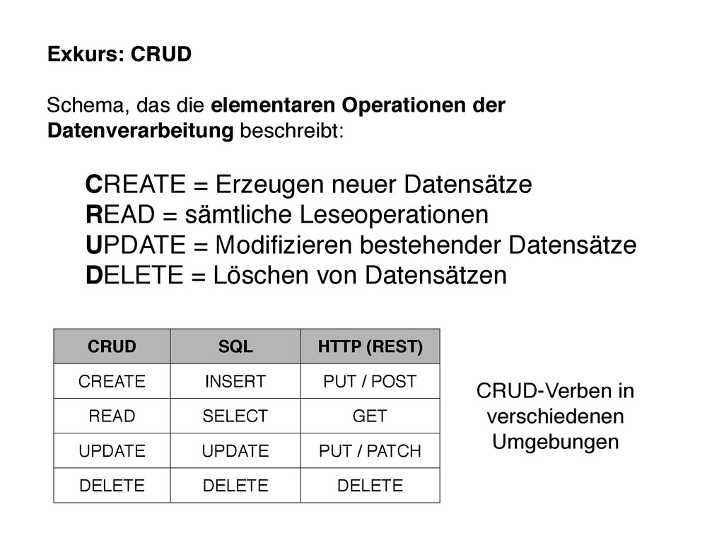 Exkurs: CRUD Schema, das die elementaren Operat...