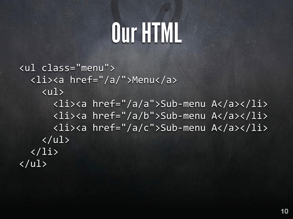 "Our HTML <ul class=""menu"">   <li><a ..."