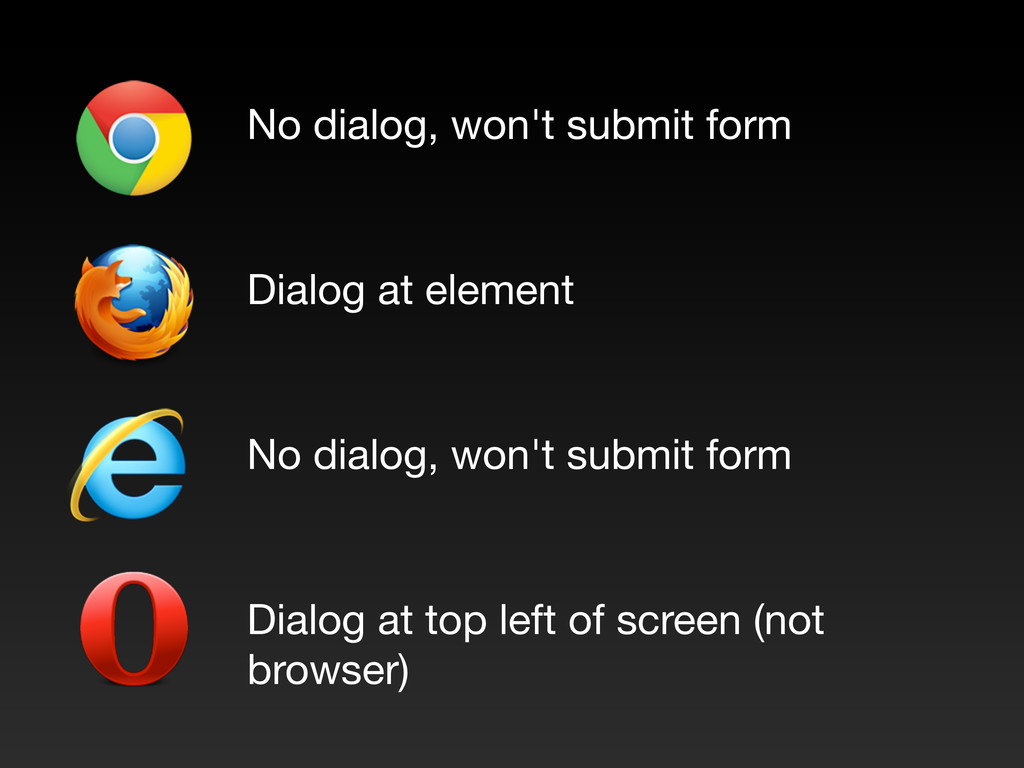 No dialog, won't submit form Dialog at element ...