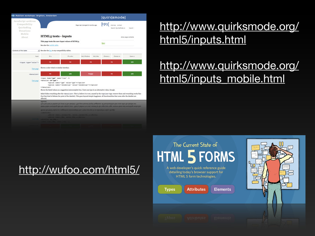 http://www.quirksmode.org/ html5/inputs.html ht...