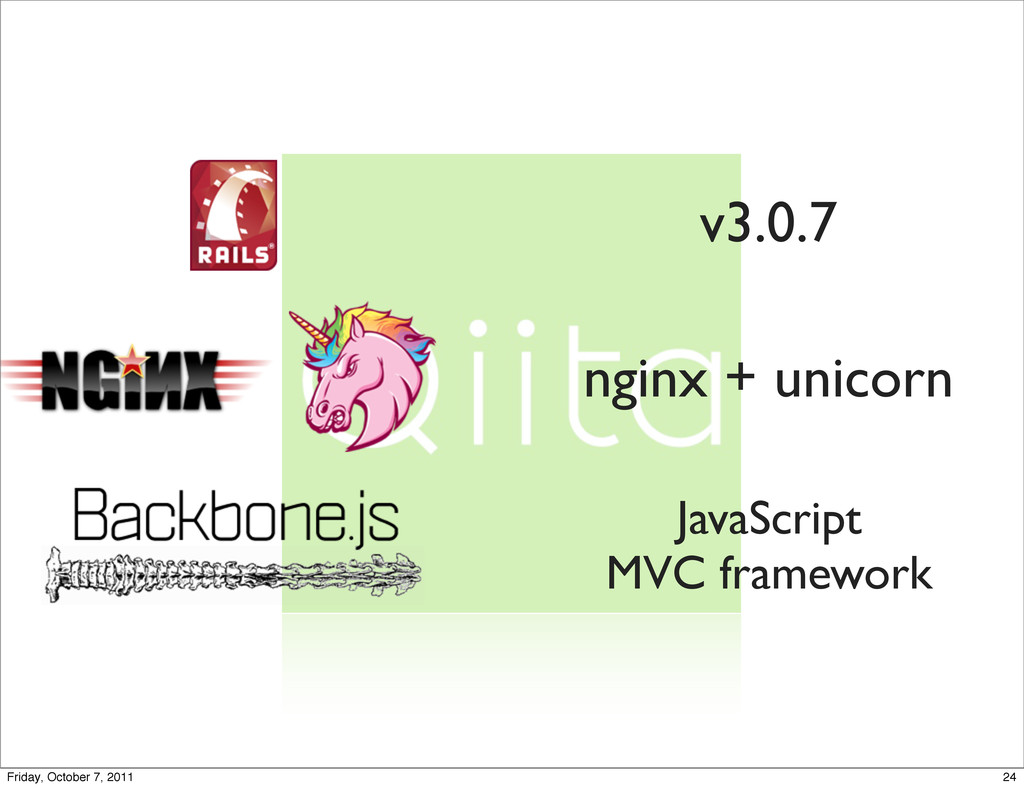 v3.0.7 nginx + unicorn JavaScript MVC framework...