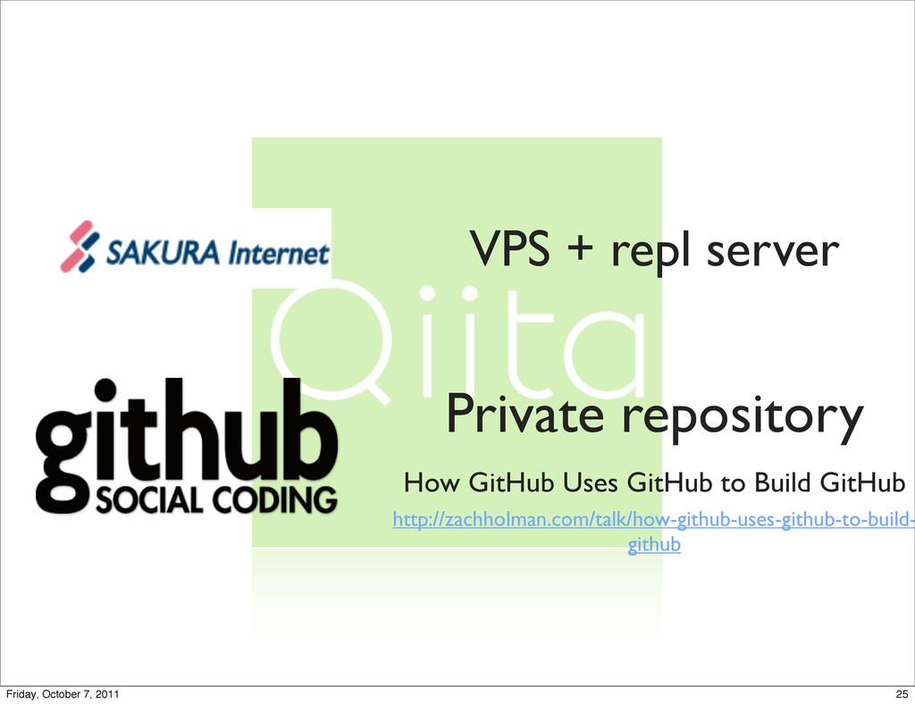 VPS + repl server How GitHub Uses GitHub to Bui...