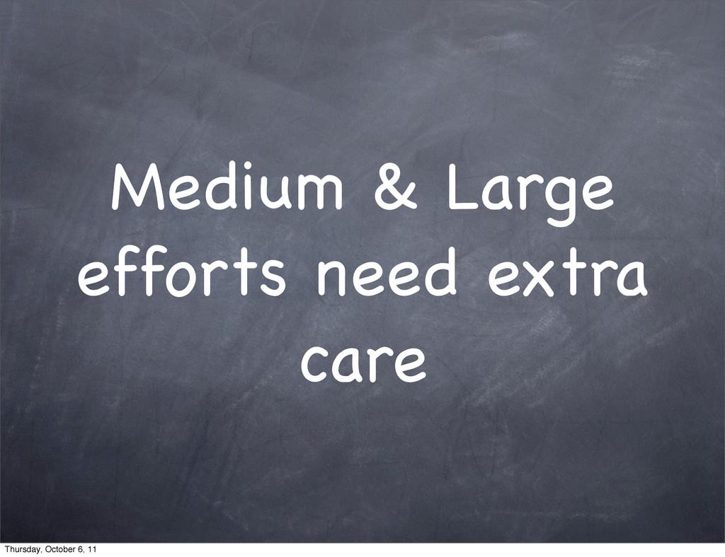 Medium & Large efforts need extra care Thursday...