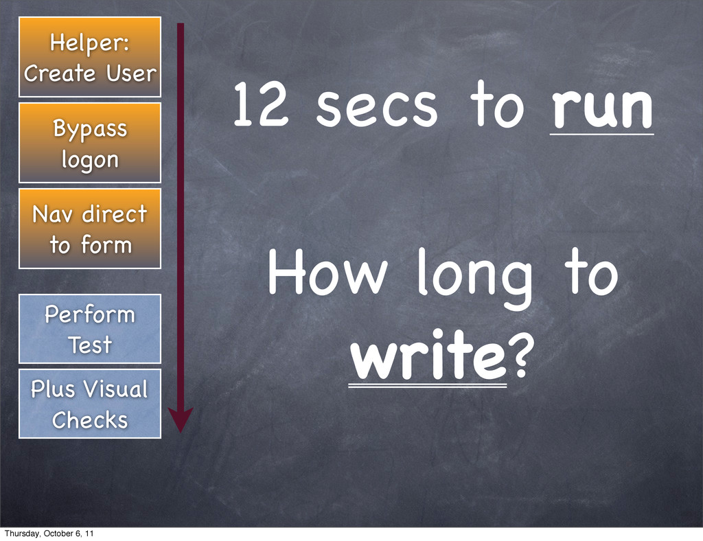 Perform Test Helper: Create User Bypass logon 1...