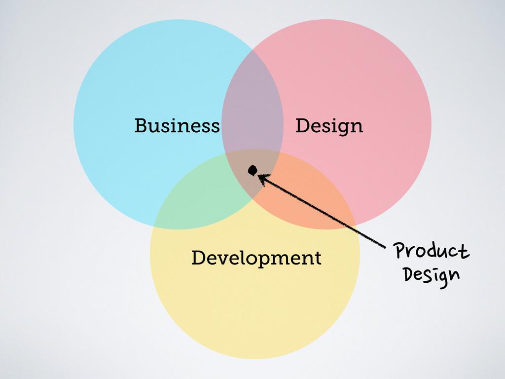 Business Design Development Product Design .