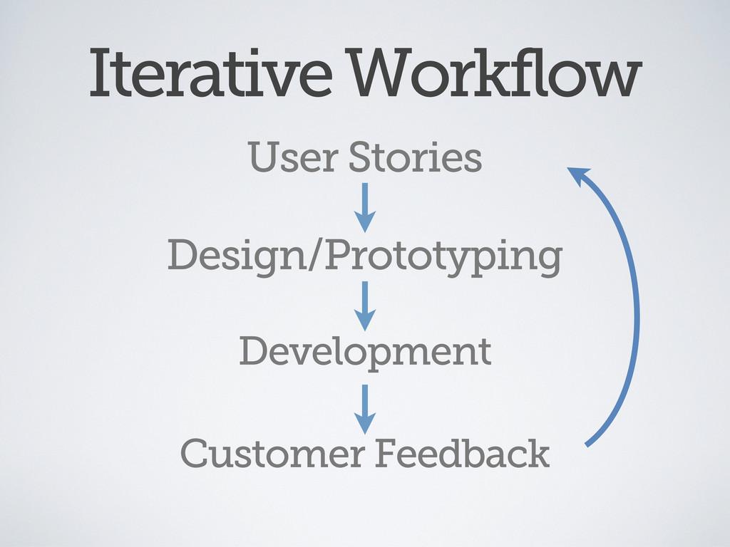 User Stories Iterative Workflow Customer Feedba...