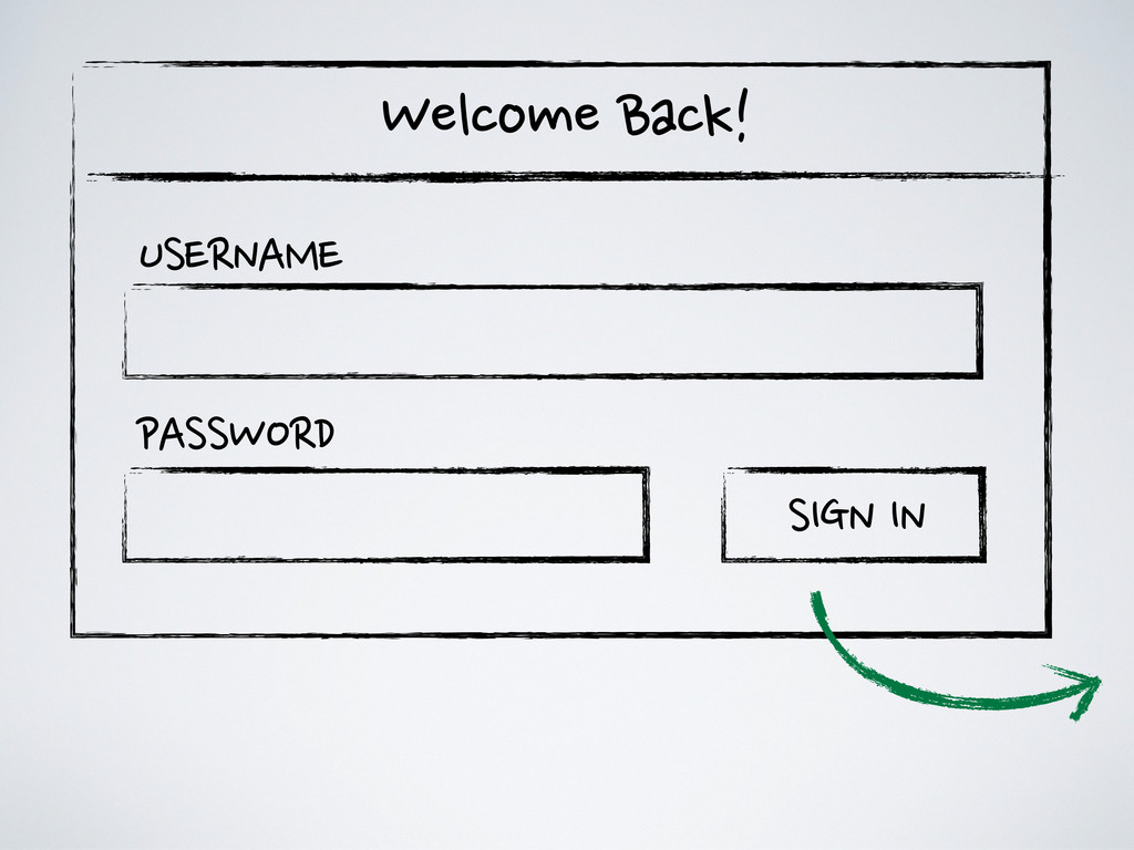 USERNAME PASSWORD SIGN