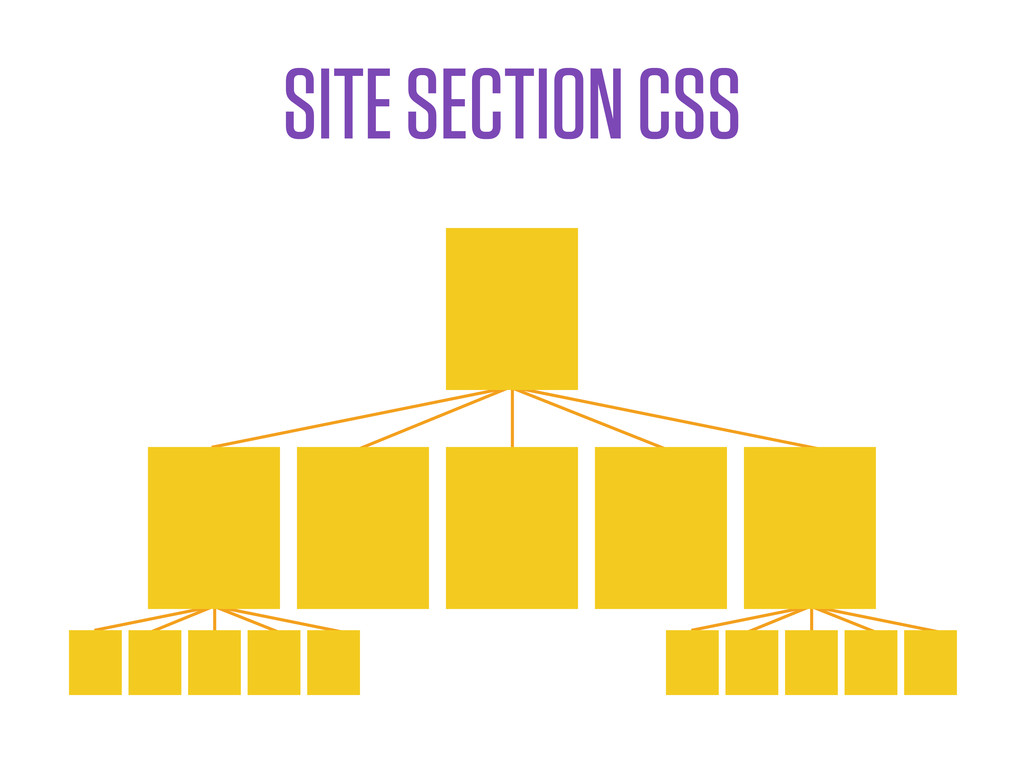 SITE SECTION CSS