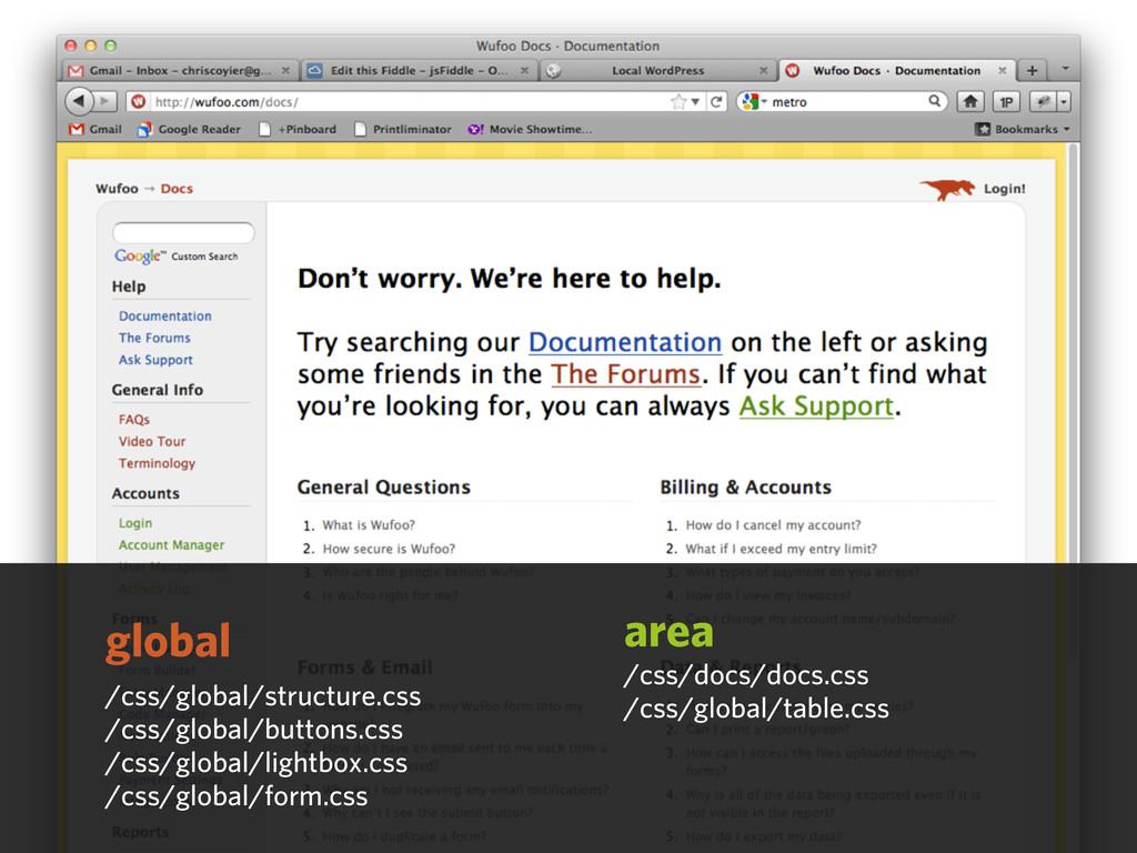 area /css/docs/docs.css /css/global/table.css g...