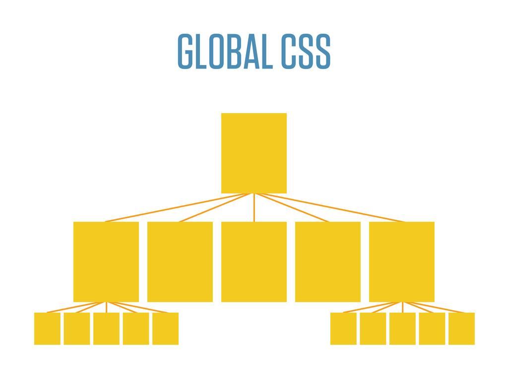 GLOBAL CSS