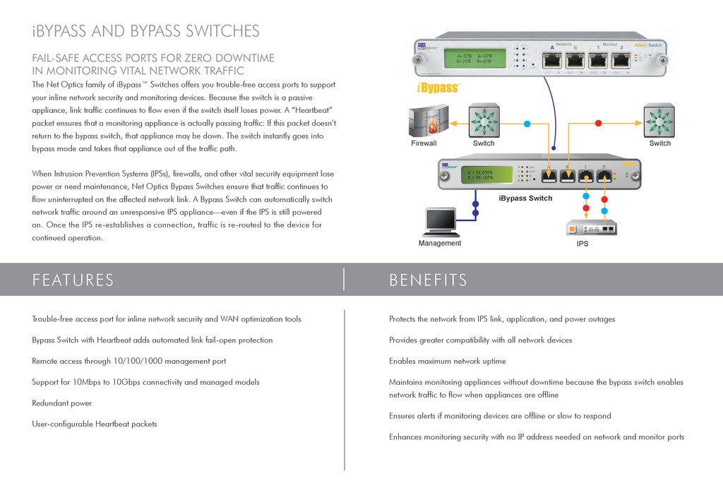Management ON OFF IPS iBypass Switch Switch Fir...