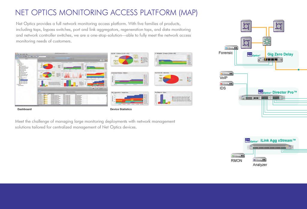 NET OPTICS Monitoring Access Platform (MAP) Net...