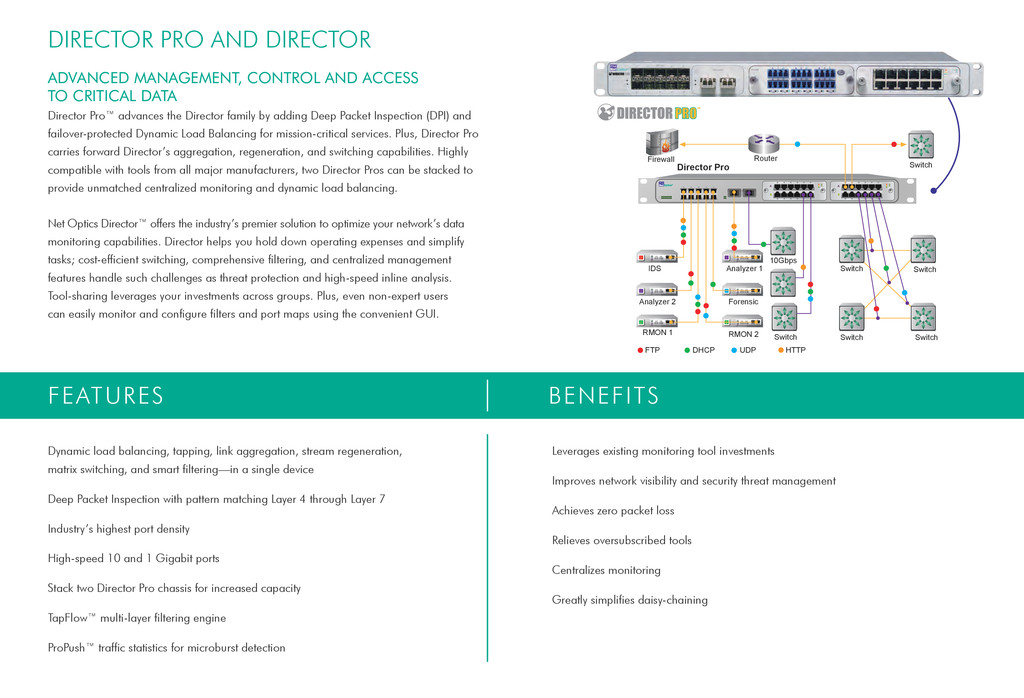 features benefits Leverages existing monitoring...