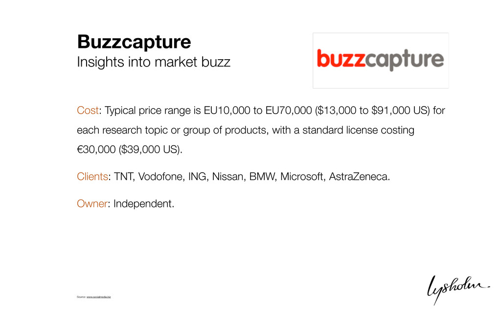 Buzzcapture Insights into market buzz Cost: Typ...