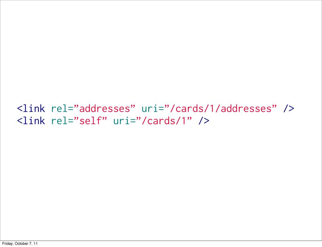 """<link rel=""""addresses"""" uri=""""/cards/1/addresses"""" ..."""