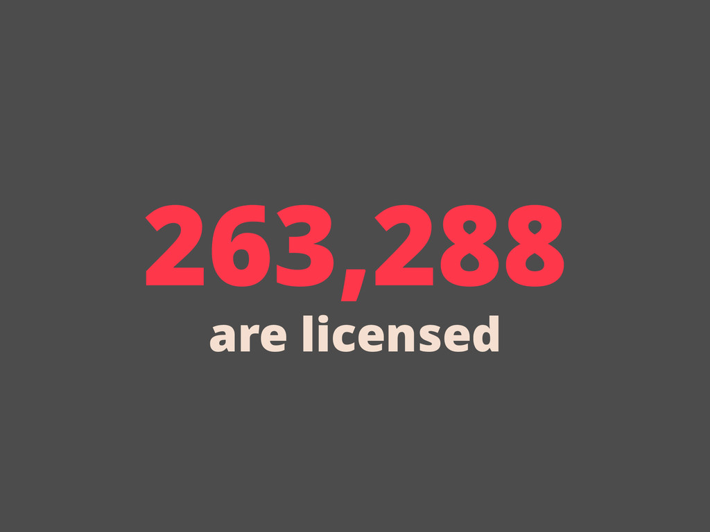 263,288 are licensed