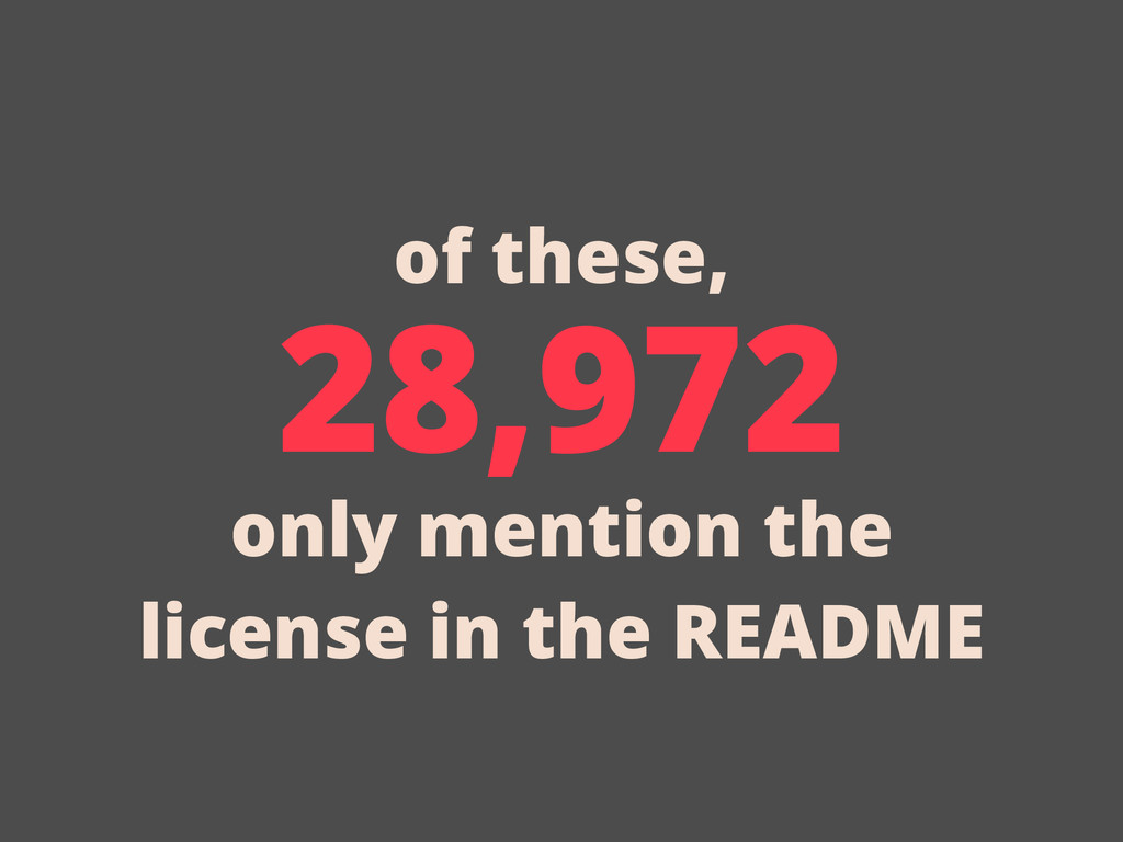 28,972 only mention the license in the README o...