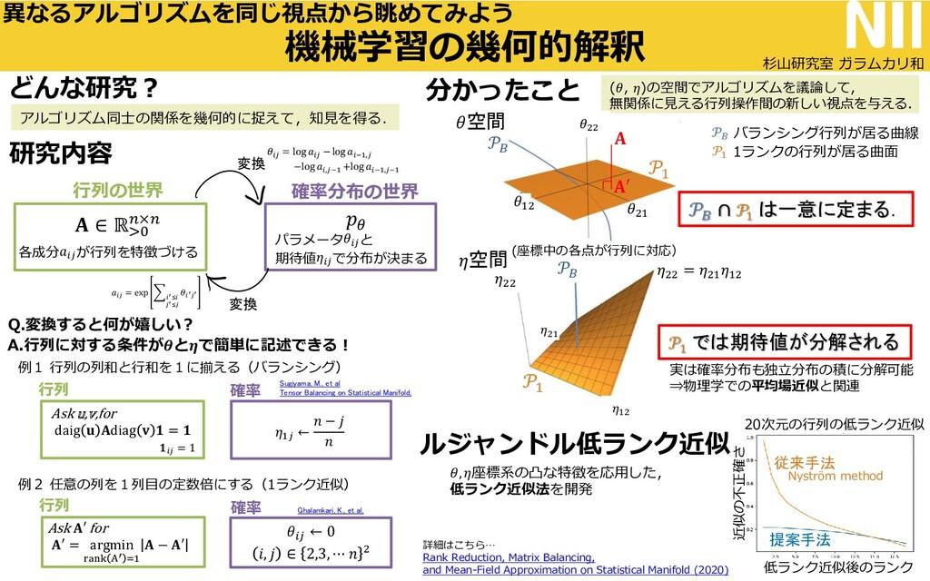 異なるアルゴリズムを同じ視点から眺めてみよう 機械学習の幾何的解釈 アルゴリズム同士の関係を幾...