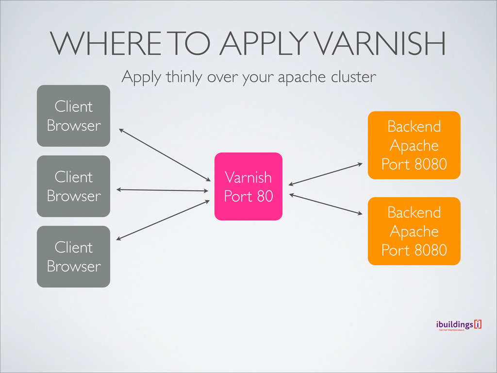 WHERE TO APPLY VARNISH Apply thinly over your a...