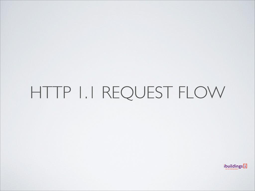 HTTP 1.1 REQUEST FLOW