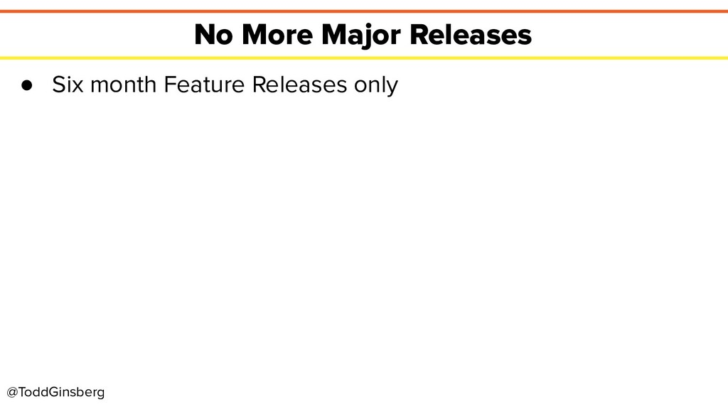 @ToddGinsberg No More Major Releases ● Six mont...