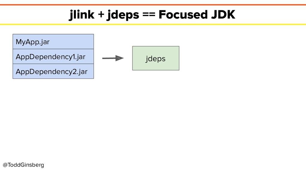 @ToddGinsberg jlink + jdeps == Focused JDK MyAp...