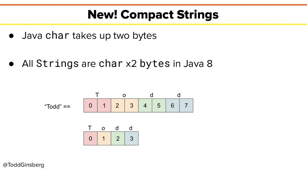 @ToddGinsberg New! Compact Strings ● Java char ...
