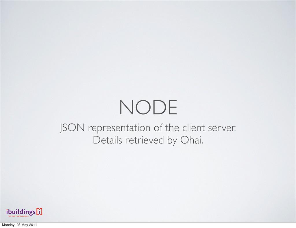 NODE JSON representation of the client server. ...