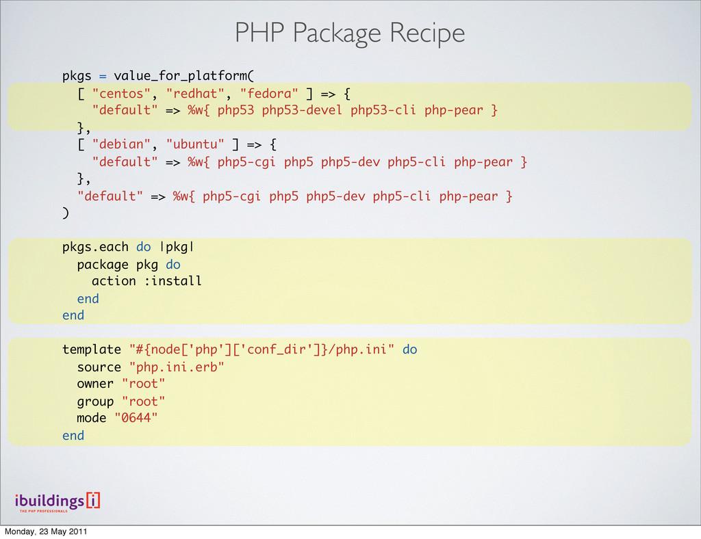 "pkgs = value_for_platform( [ ""centos"", ""redhat""..."