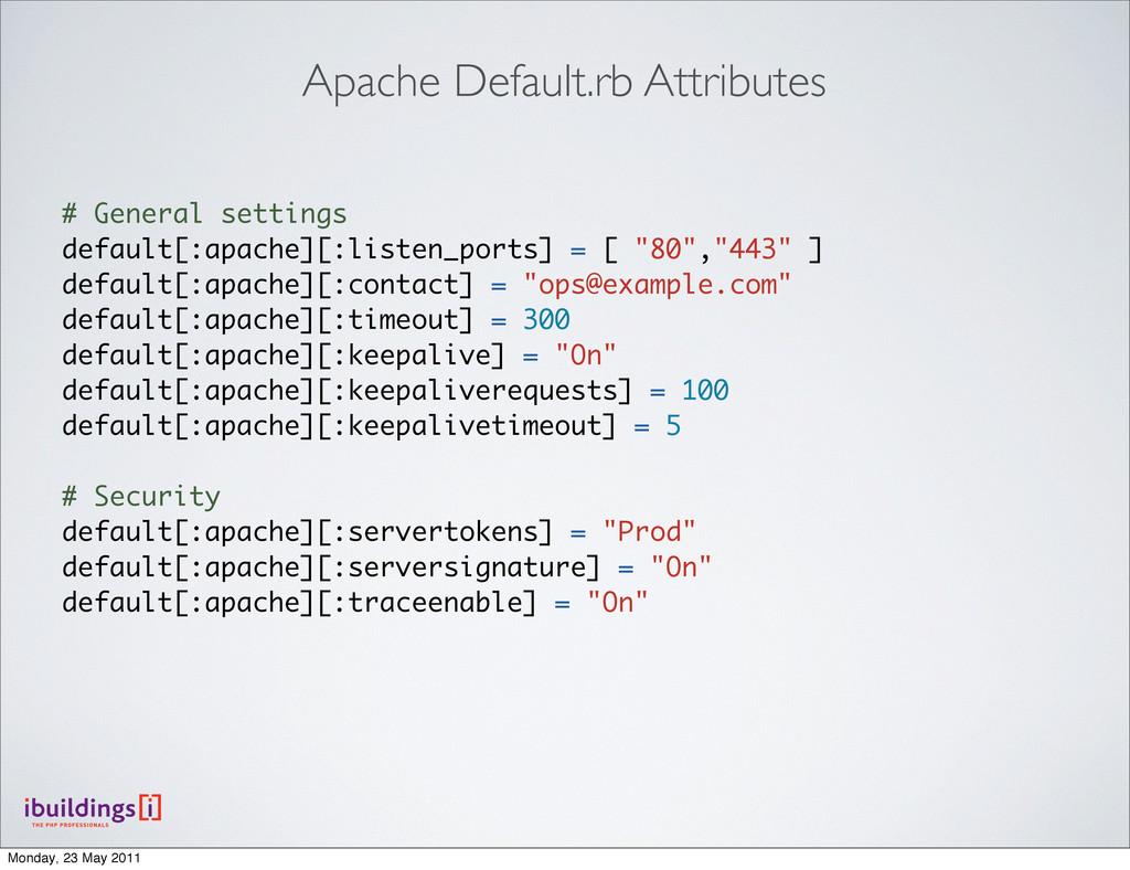 # General settings default[:apache][:listen_por...