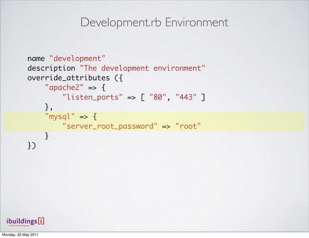 "name ""development"" description ""The development..."