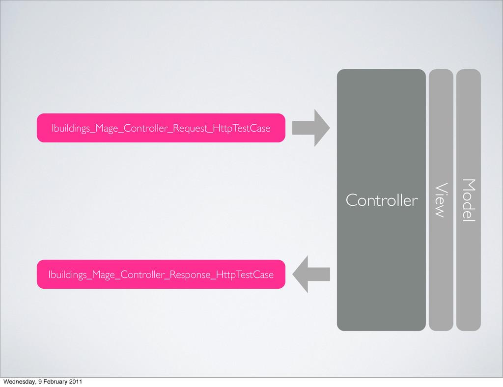 Ibuildings_Mage_Controller_Response_HttpTestCas...