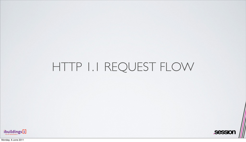 HTTP 1.1 REQUEST FLOW Monday, 6 June 2011