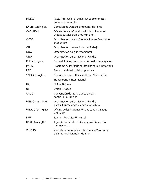 PIDESC Pacto Internacional de Derechos Económic...