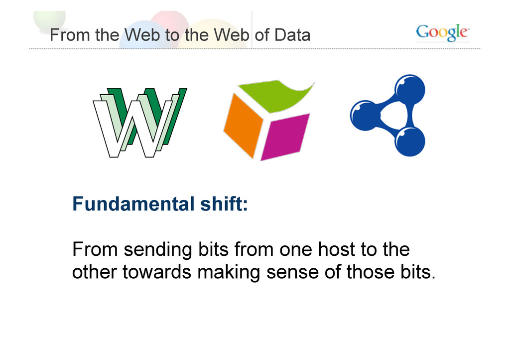From the Web to the Web of Data Fundamental shi...