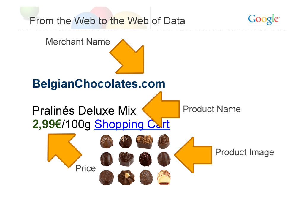 From the Web to the Web of Data BelgianChocolat...