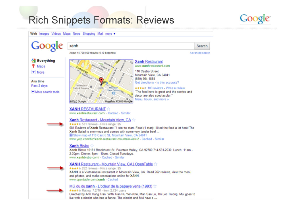 Rich Snippets Formats: Reviews
