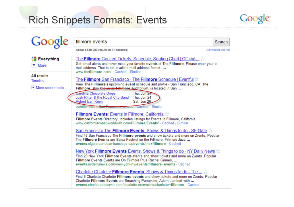 Rich Snippets Formats: Events