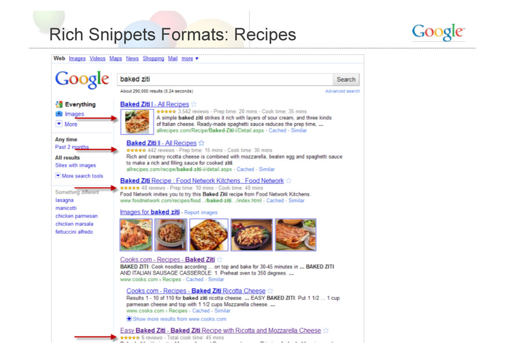 Rich Snippets Formats: Recipes