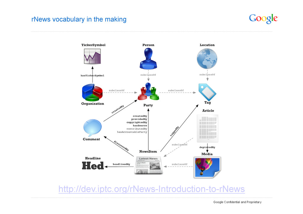 rNews vocabulary in the making http://dev.iptc....
