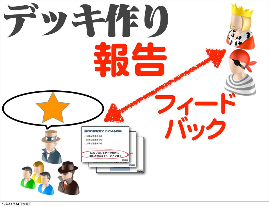 σοΩ࡞Γ 報告 フィード バック 1211݄14ਫ༵